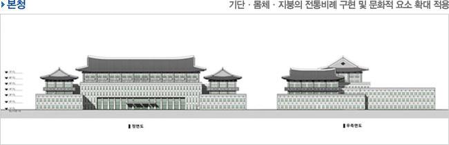 본청(정면도,우측면도))-기단·몸체·지붕의 전통비례 구현 및 문화적 요소 확대 적용